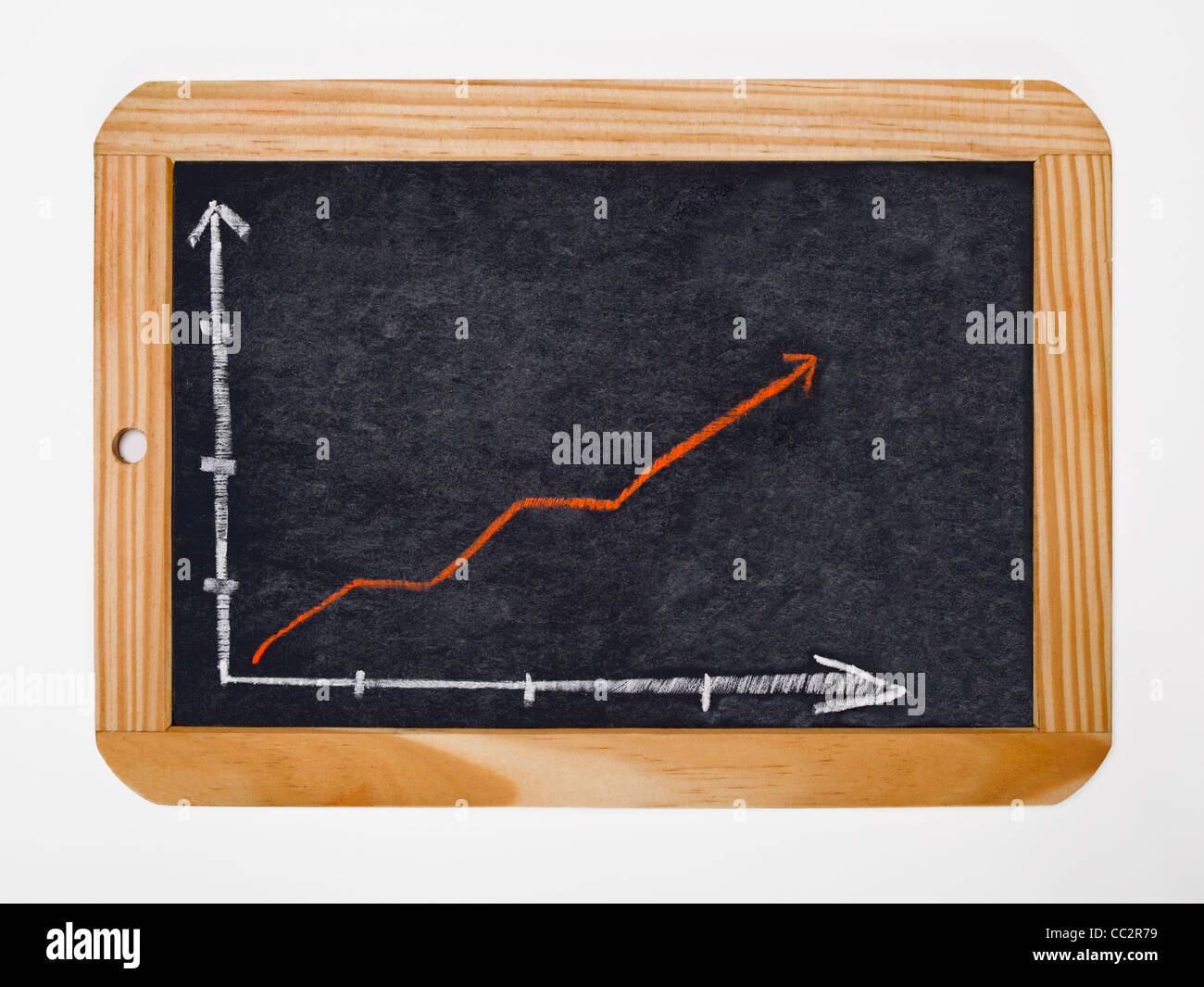 Detail photo of a slate, a chart with an increasing curve on this - Stock Image