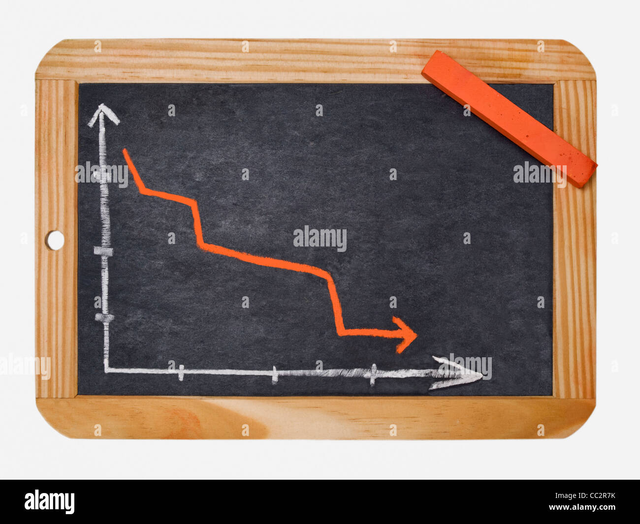 Detail photo of a slate, a chart with an declined curve on this, alongside is a piece of red crayon - Stock Image