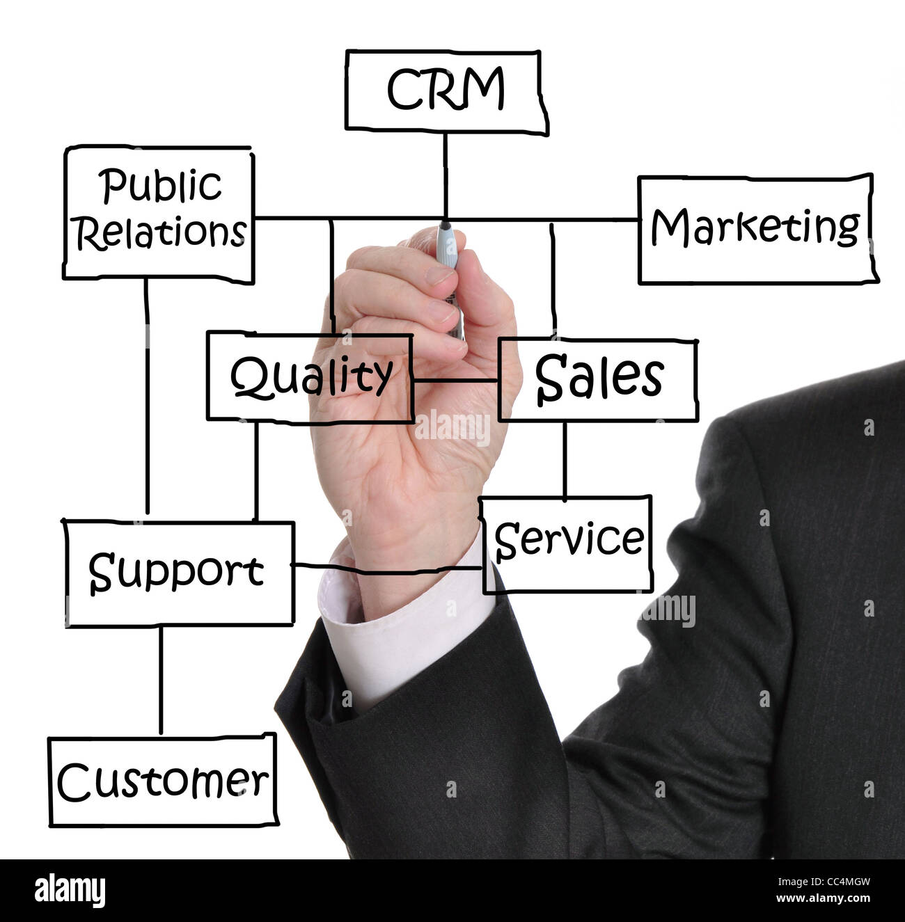Male executive writing customer relationship management (CRM) concept on a whiteboard - Stock Image