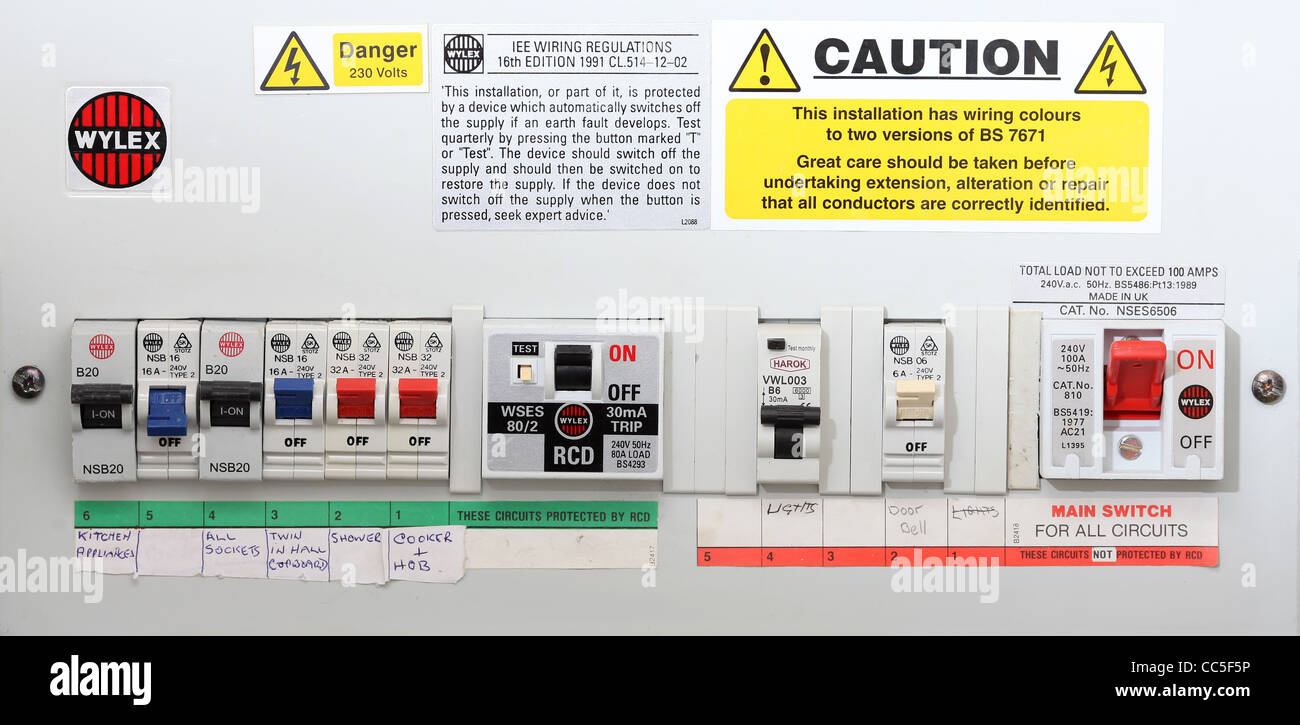 Home Fuse Box Aa Wire Center Replacement Close Up Of A Domestic Electrical Picture By Jamie Mann Rh Alamy Com Tester