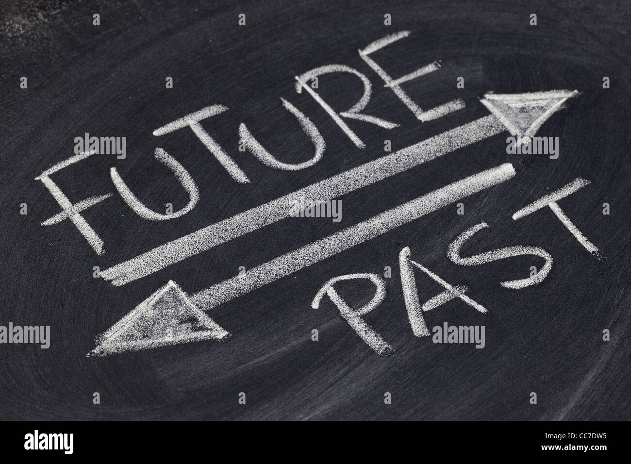 future and past concept - white chalk handwriting and drawing on blackboard - Stock Image