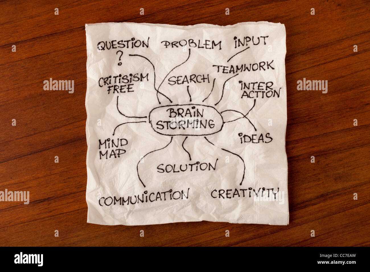 brainstorming word cloud - handwriting on a napkin, wooden table background - Stock Image