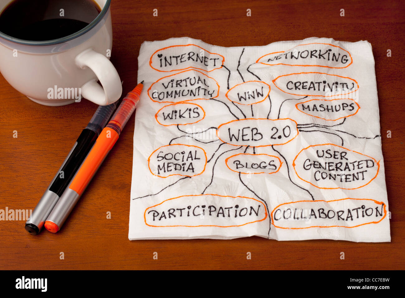 words and topics related to web 2.0, modern internet version - napkin concept with coffee cup on wooden table - Stock Image