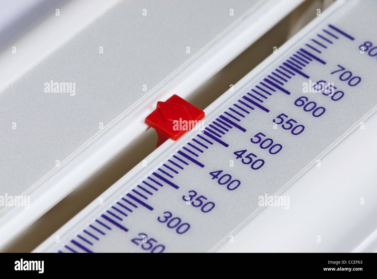 Close up of scale on a Peak flow meter at 450 - Stock Image
