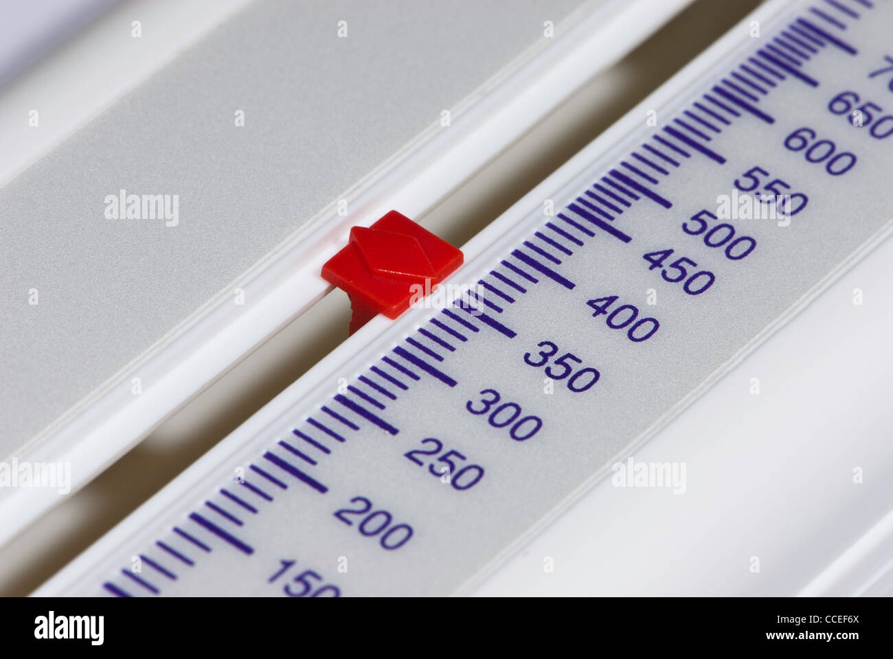 Close up of scale on a Peak flow meter at 350 - Stock Image