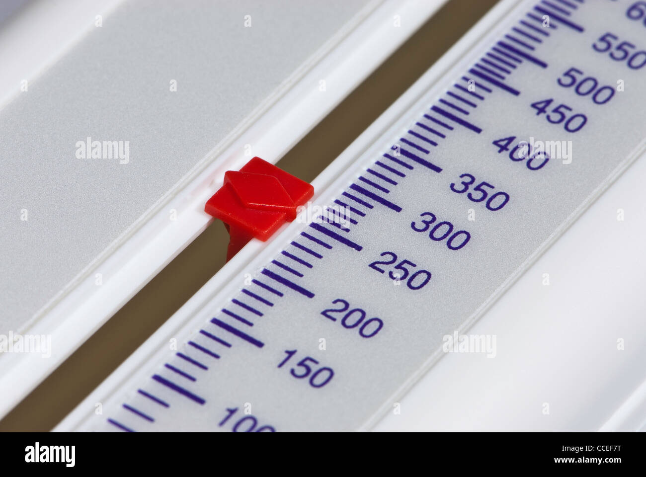 Close up of scale on a Peak flow meter at 250. - Stock Image
