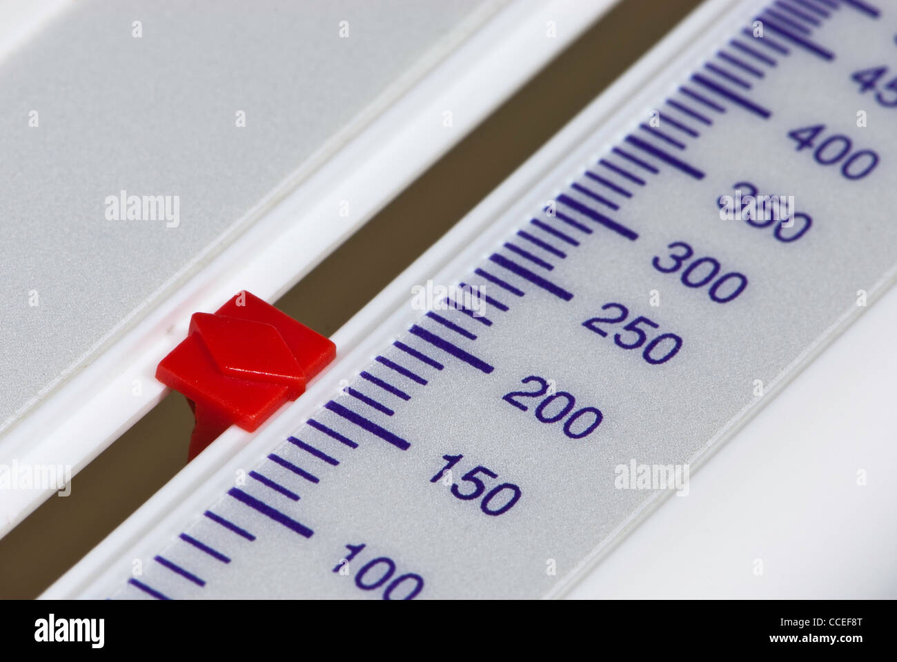 Close up of scale on a Peak flow meter at 150. - Stock Image