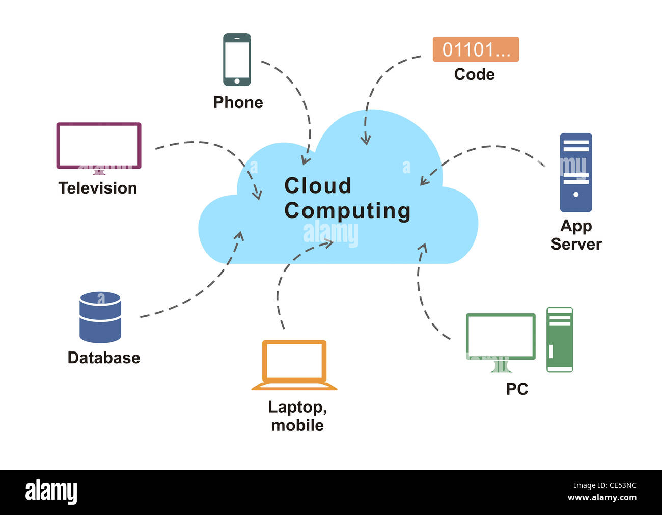 Computer Diagram Stock Photos Images Alamy Glass On The Electronic Schematic Diagramideal Technology Background Cloud Computing Application White Image