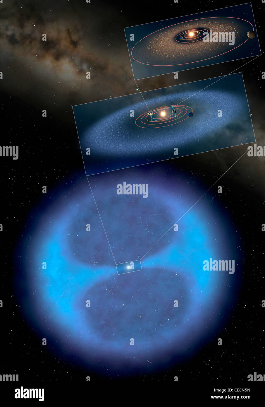 Exploded diagram showing solar system oort cloud comets surrounds it exploded diagram showing solar system oort cloud comets surrounds it inner solar system top extends out to asteroid belt beyond ccuart Image collections