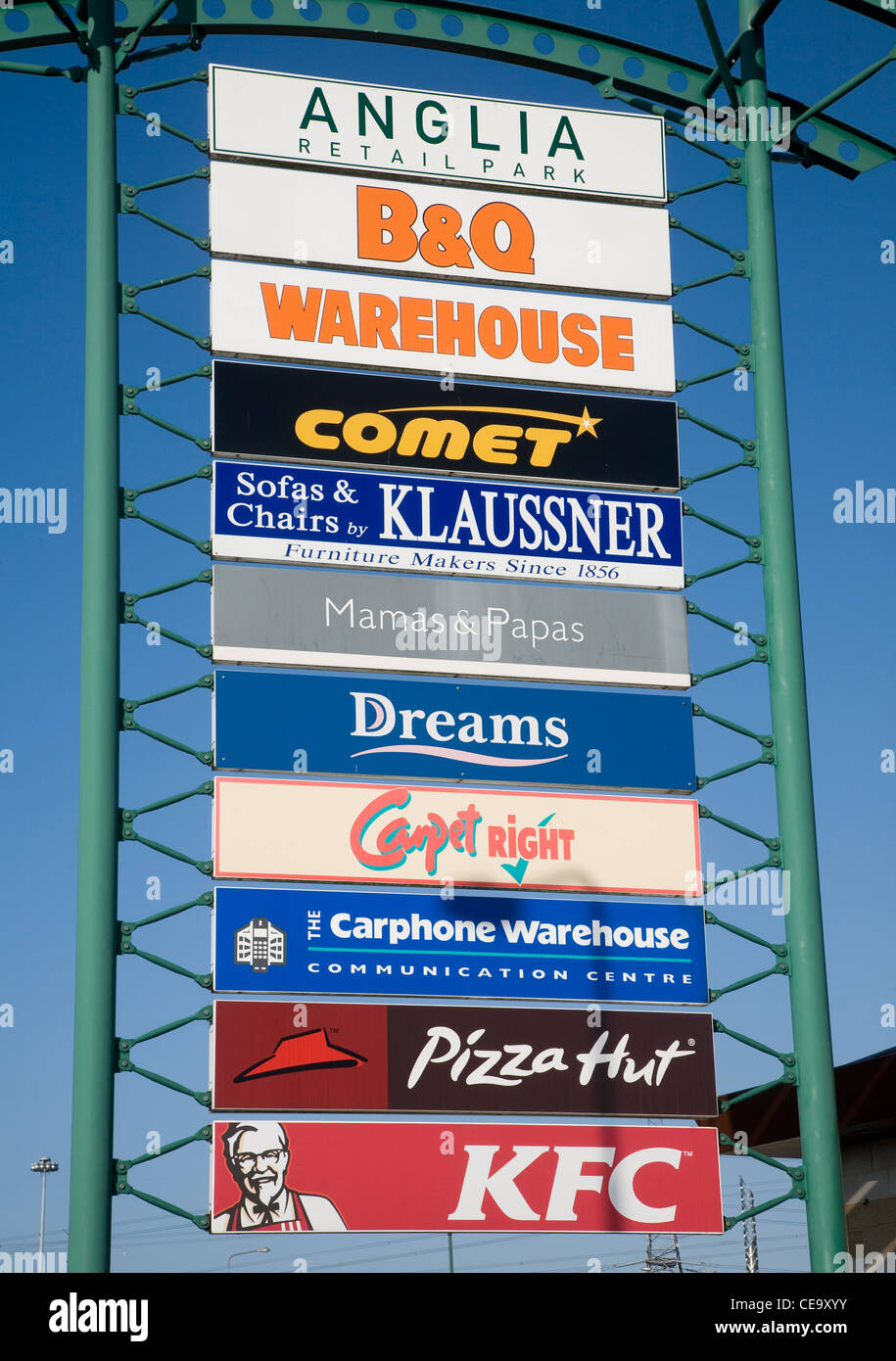 Sign listing shops Anglia Retail Park, Ipswich, Suffolk, England - Stock Image