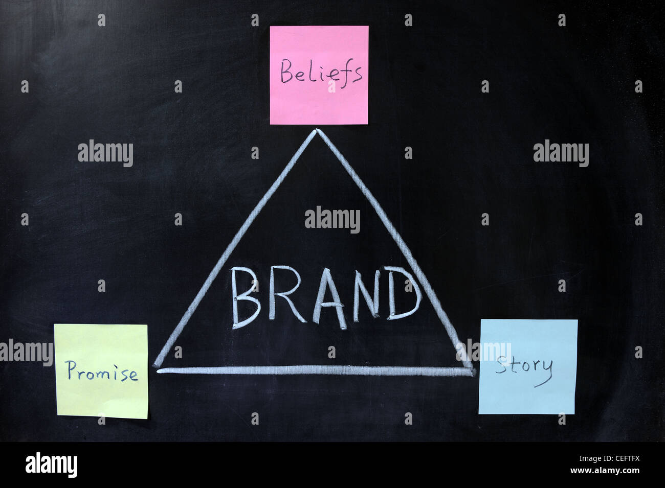 Chalk drawing - Concept of brand - Stock Image