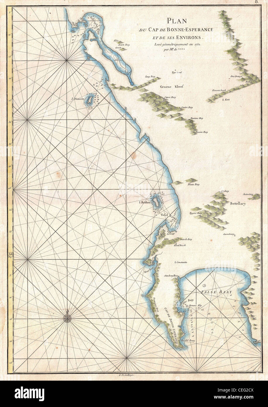 1775 Mannevillette Map Of The Cape Of Good Hope South Africa Stock