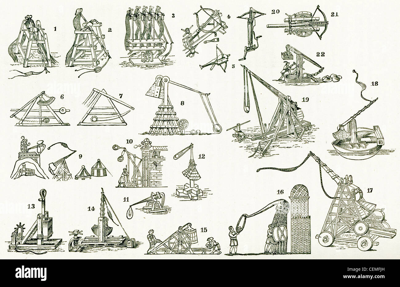Depicted here are medieval artillery engines: #1-5 are Chinese; #6-8 are Saracenic; and the rest are Frank. - Stock Image