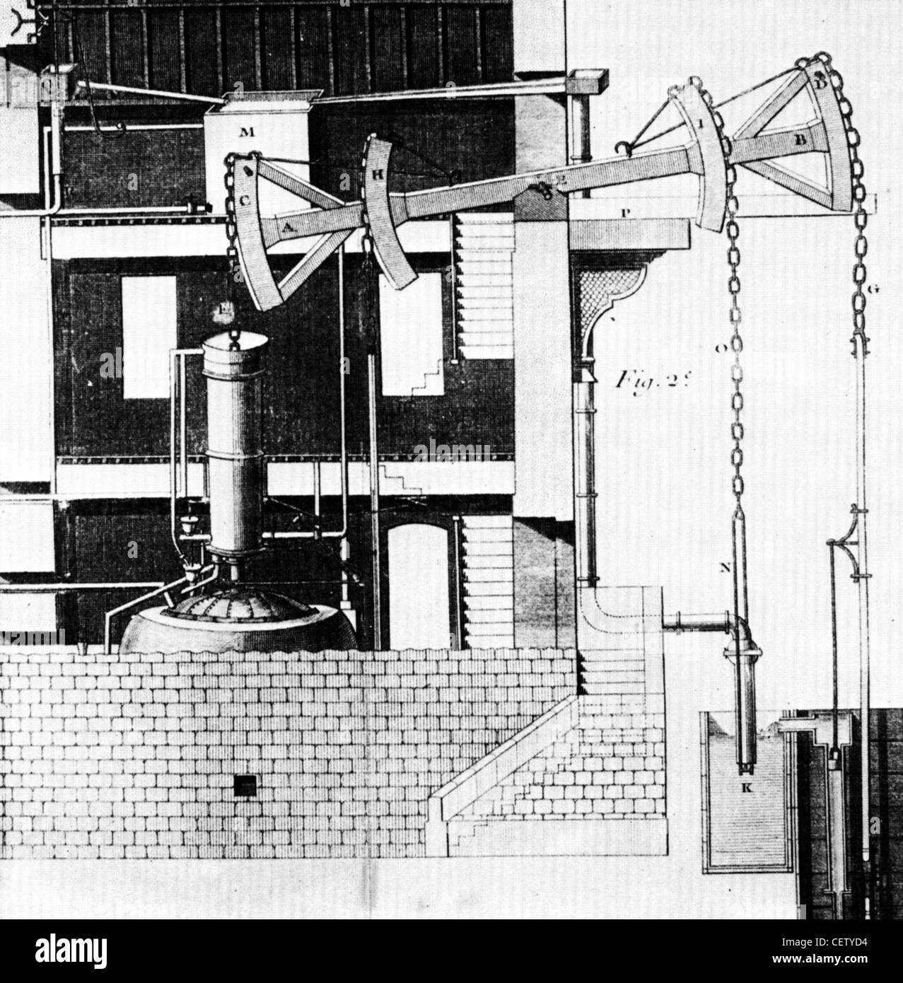 Steam Engine Diagram Stock Photos Of Newcomen Invented By Thomas In 1712 Image