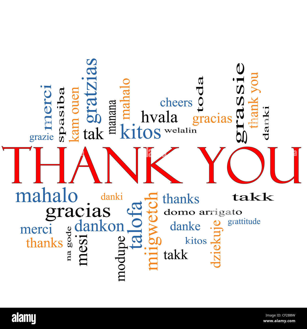 thank you word cloud concept with great terms in different languages