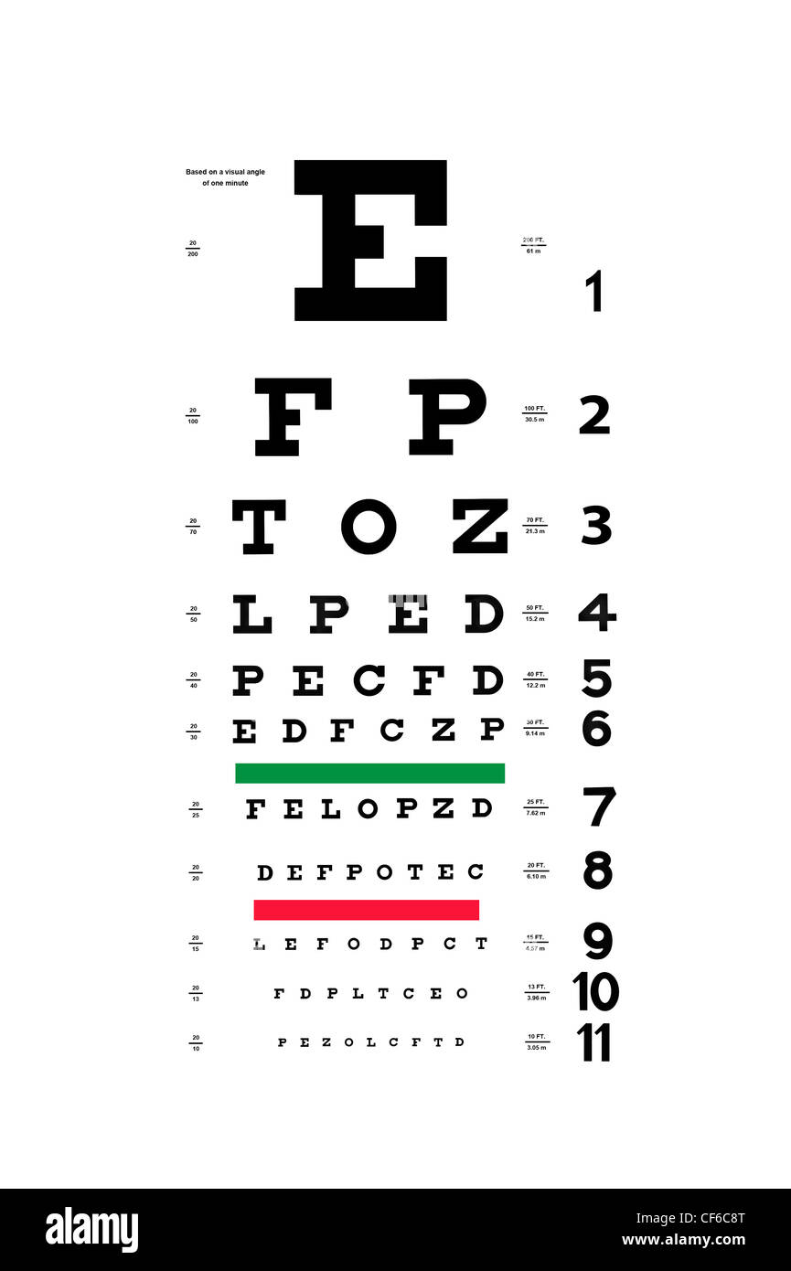 Snellen Chart Stock Photos Snellen Chart Stock Images Alamy