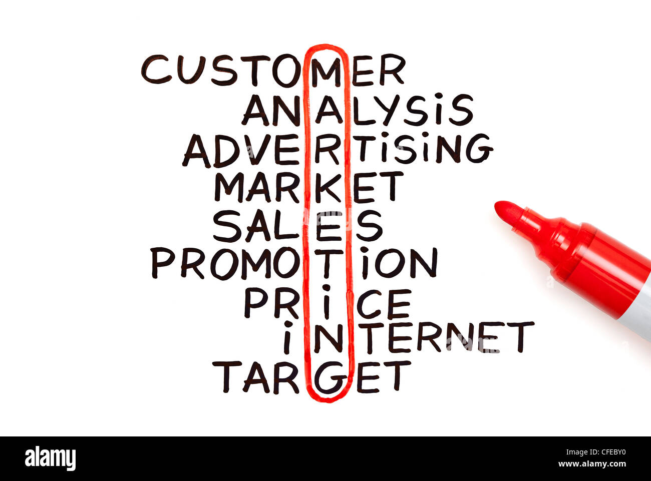 The word Marketing highlighted with red marker in a handwritten crossword. - Stock Image