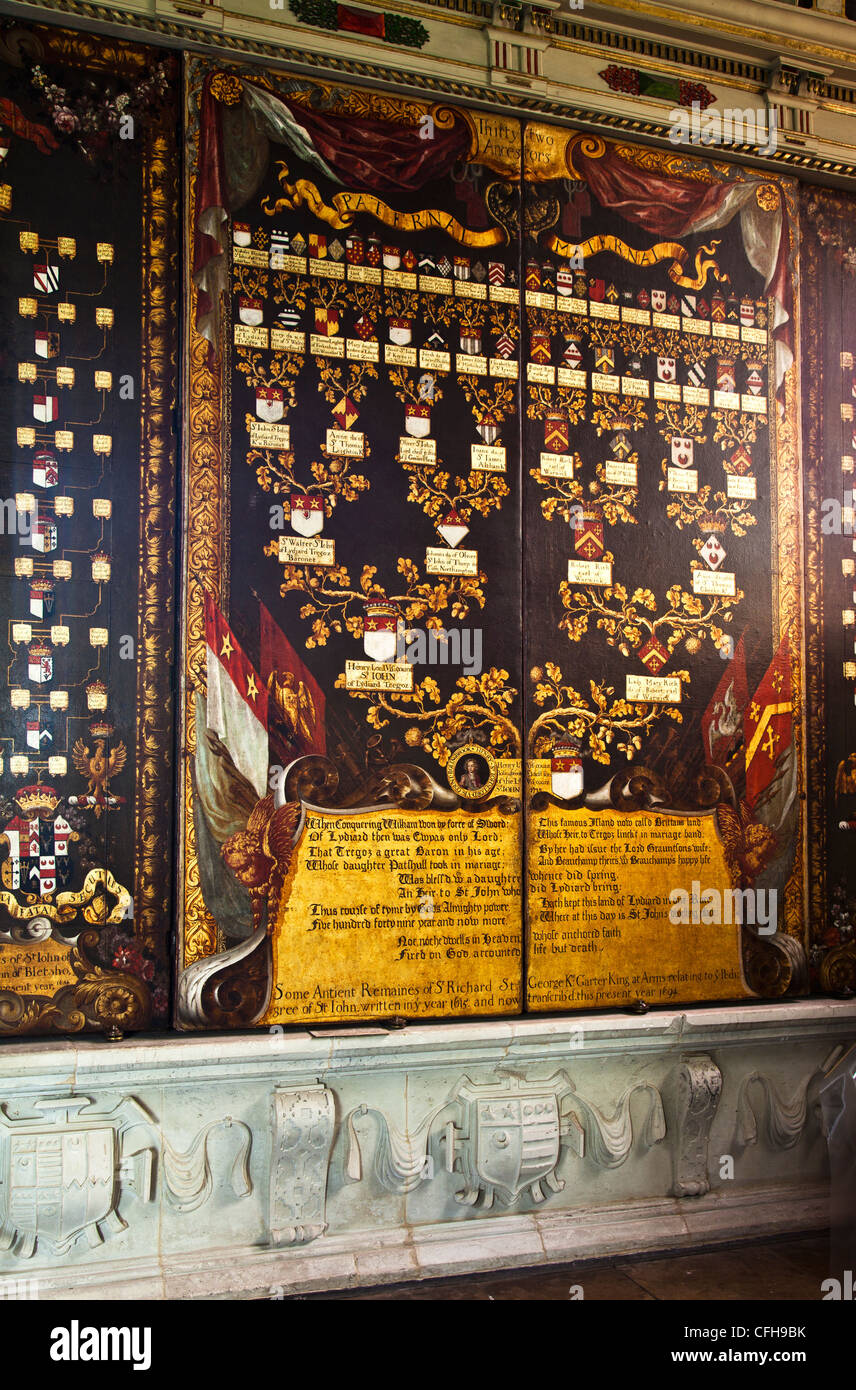 Exterior of the Sir John St.John triptych in St Mary's Church, Lydiard Tregoze, Swindon, Wiltshire, England, - Stock Image