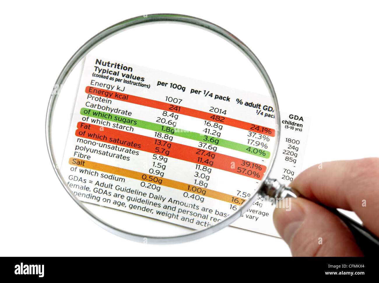 Nutritional label - Stock Image