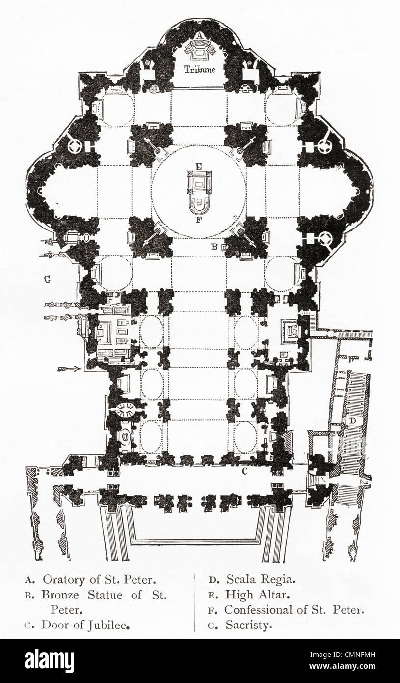 Plan of St. Peter's Basilica, Vatican City, Italy. From Italian Pictures published 1895. - Stock Image