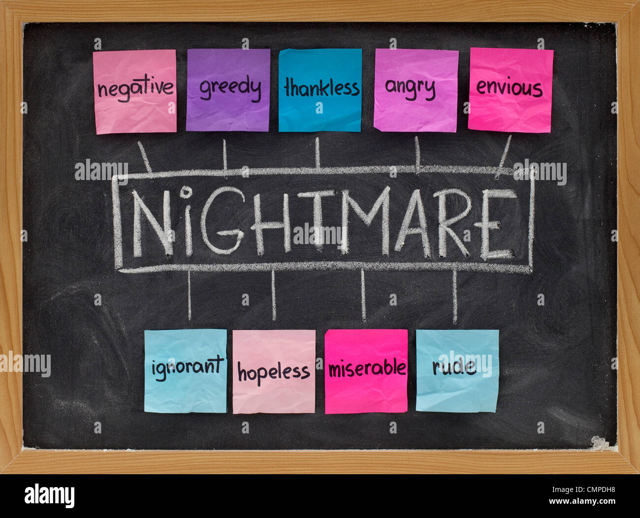 NIGHTMARE (Negative, Ignorant, Greedy, Hopeless, Thankless, Miserable, Angry, Rude, Envious) acronym of negative - Stock Image