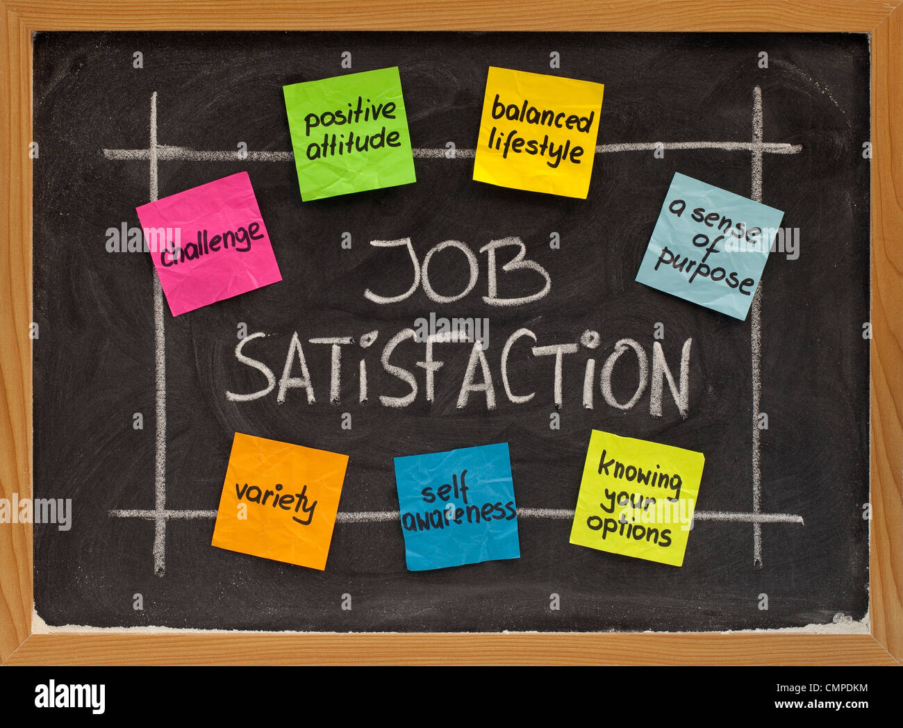 ingredients of job satisfaction concept - white chalk handwriting and color sticky notes on blackboard - Stock Image