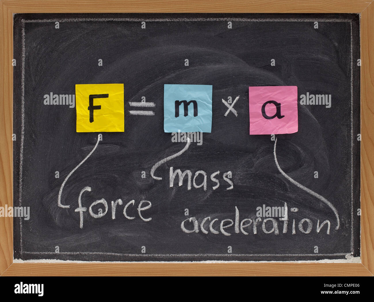 force applied to a body produces a proportional acceleration - Newton second law - Stock Image