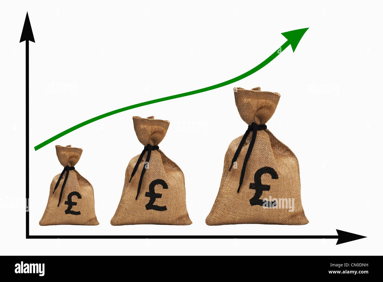 a chart with an increasing curve, three different big money bags with Pound Sterling     currency sign next to each - Stock Image