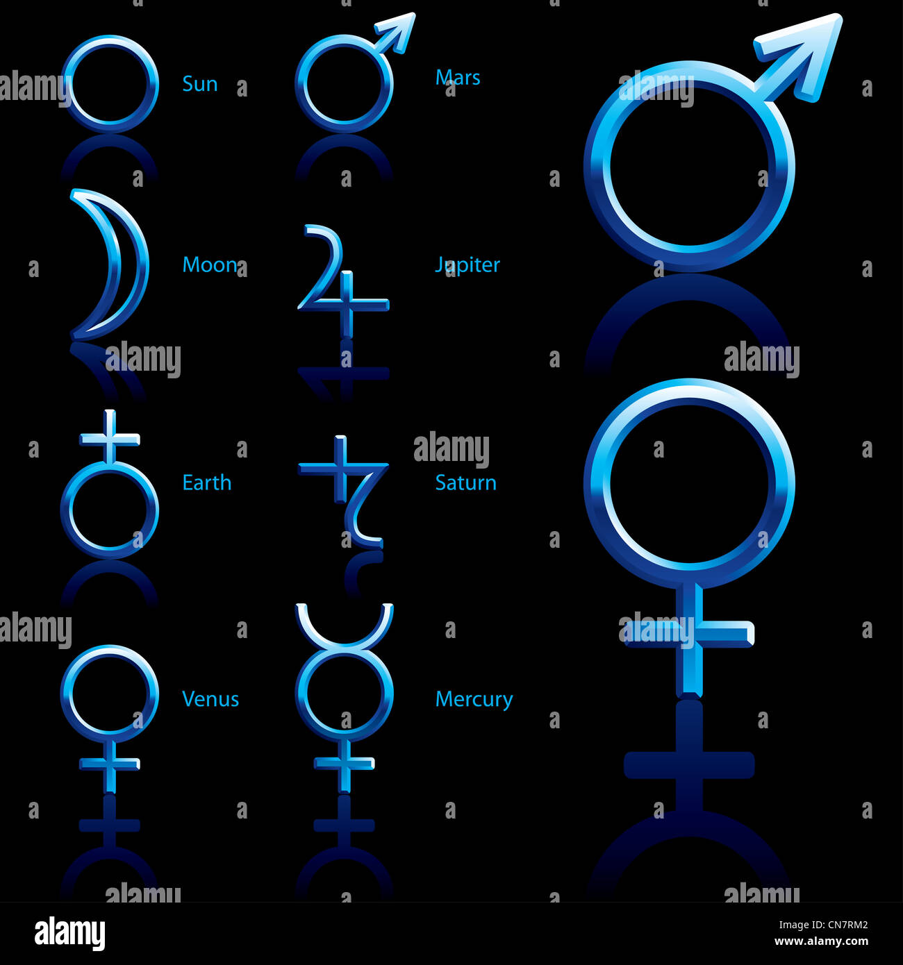 Zodiac And Astrology Symbols Of The Planets Stock Photo 47500770