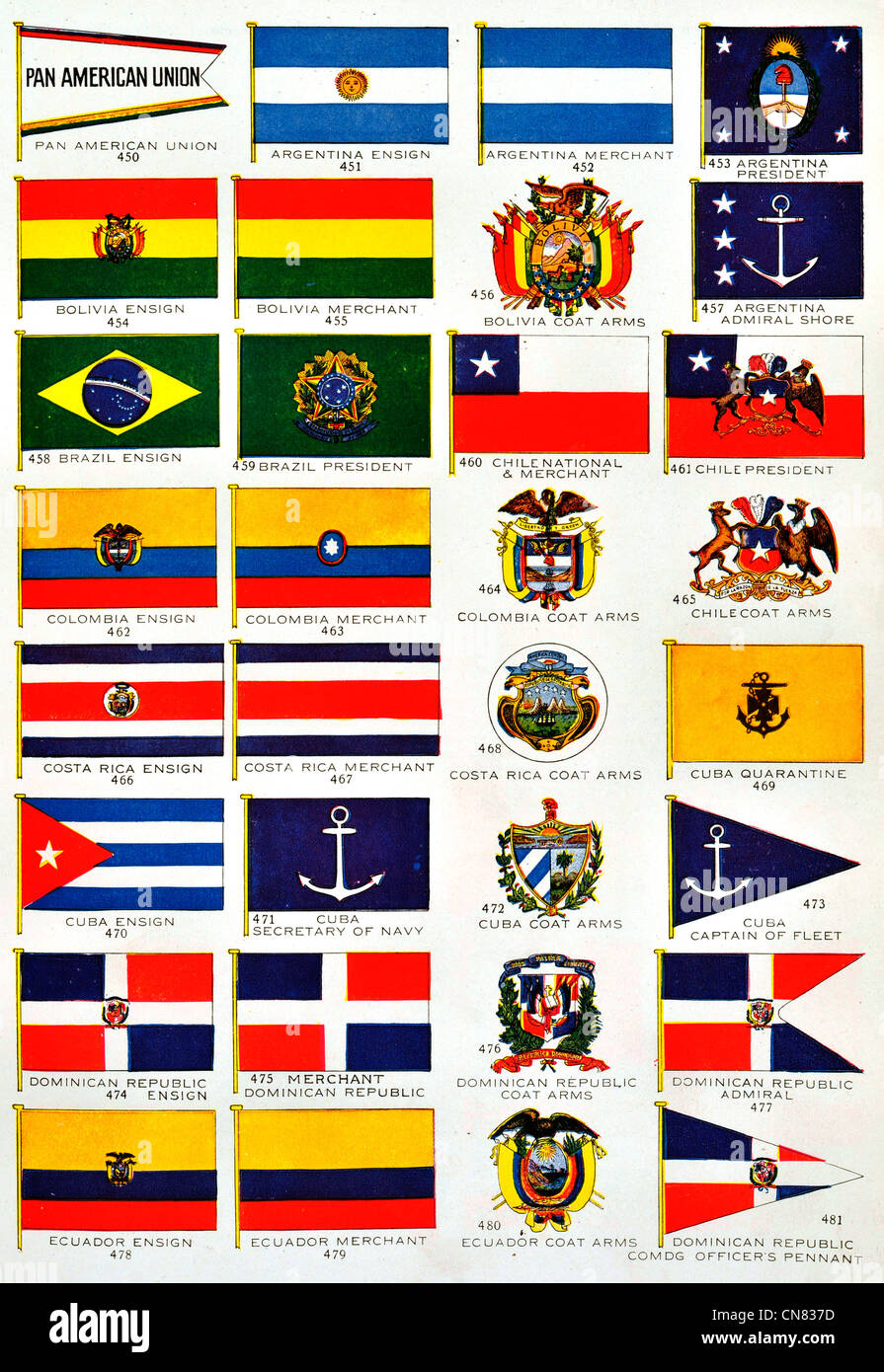 Flags Flag Pan American Union Argentina Bolivia Brazil Columbia Chile Costa  Rica Cuba Dominican Republic Ecuador c752aee3278