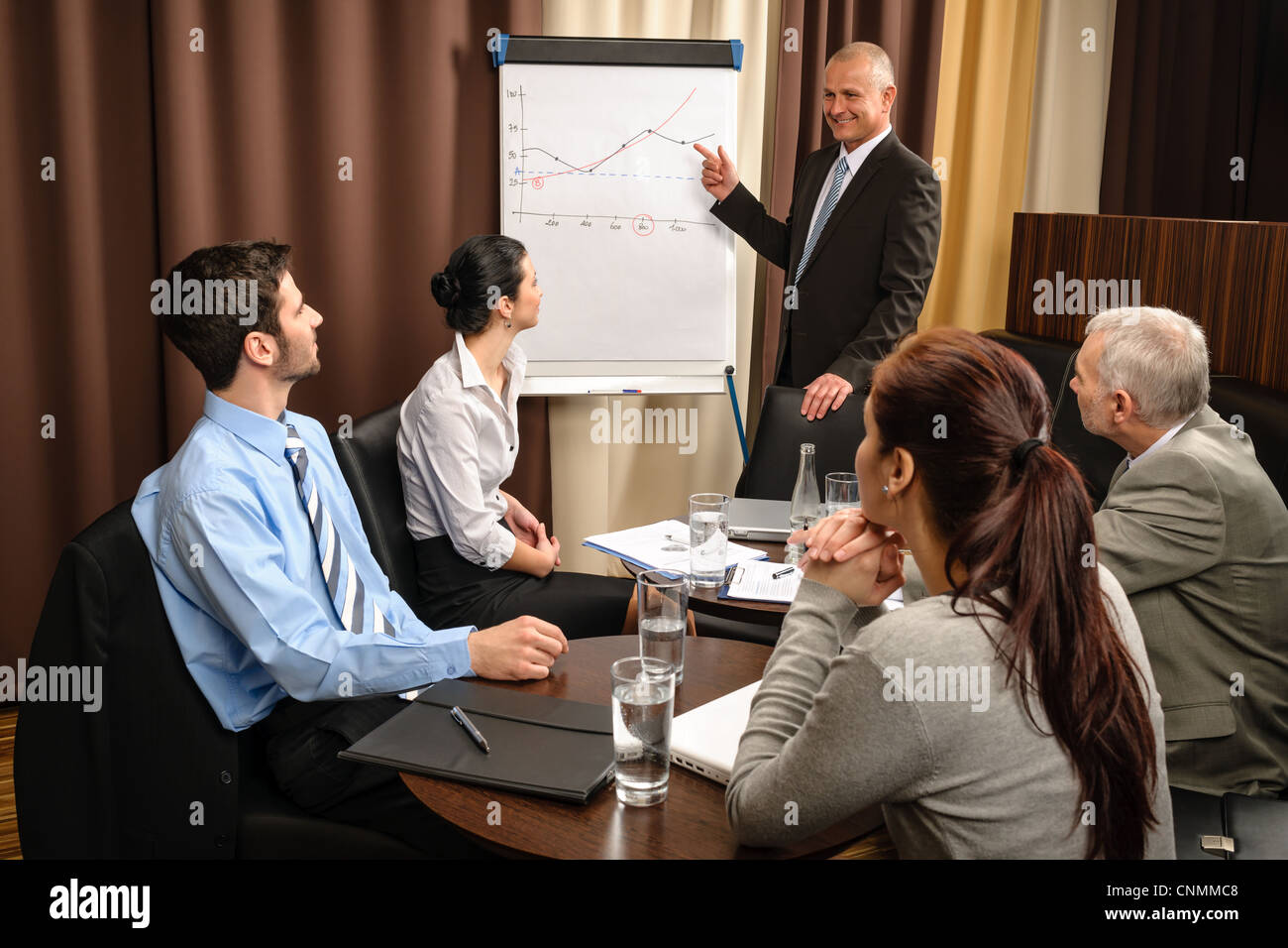 Executive businessman giving presentation on flip-chart to team formalwear - Stock Image