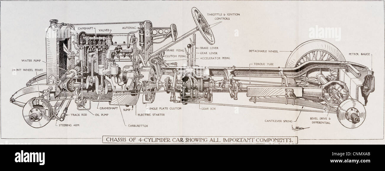 Car    Engine       Diagram    Stock Photos   Car    Engine       Diagram    Stock Images  Alamy