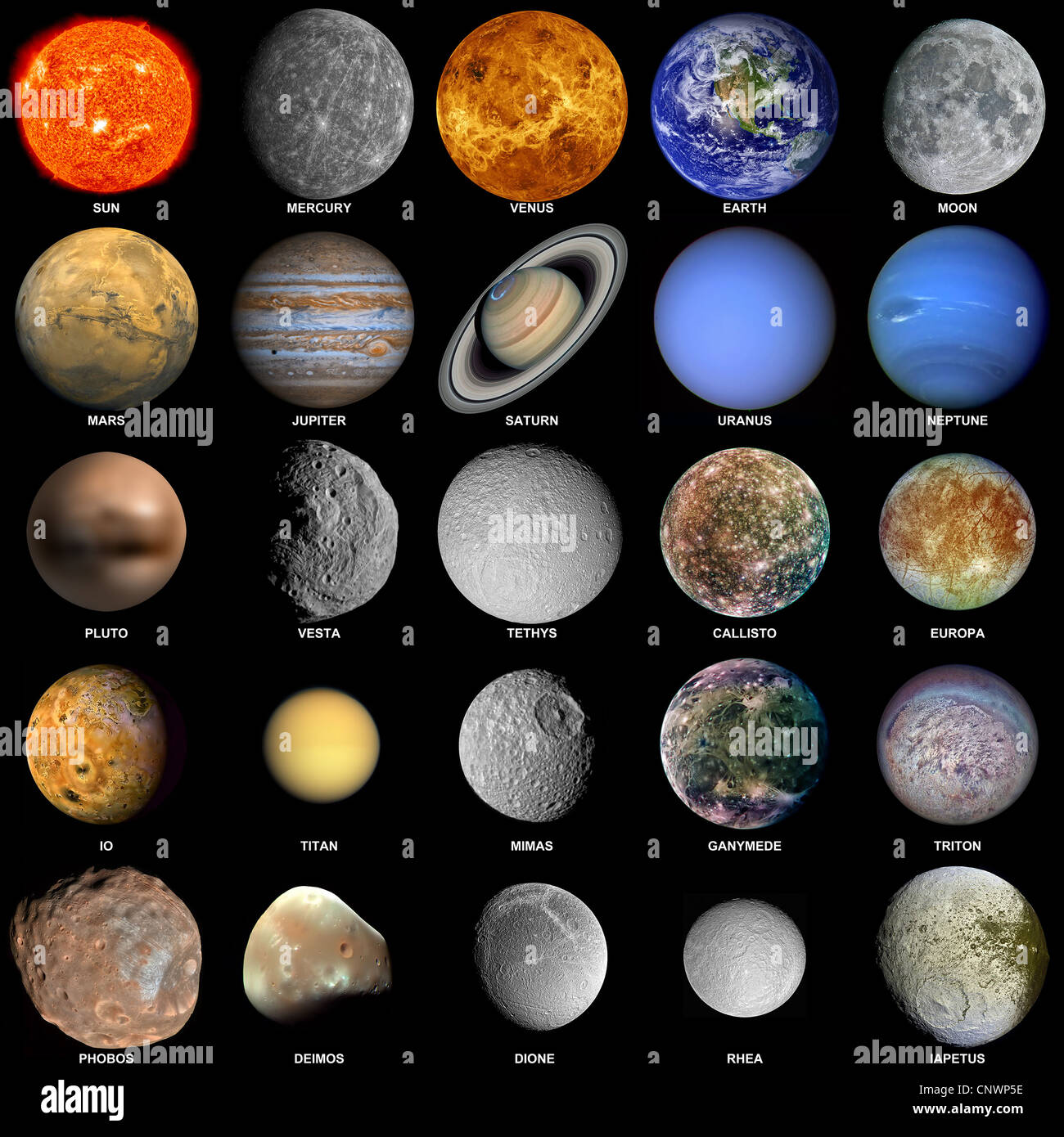 All of the planets that make up the solar system with the ...