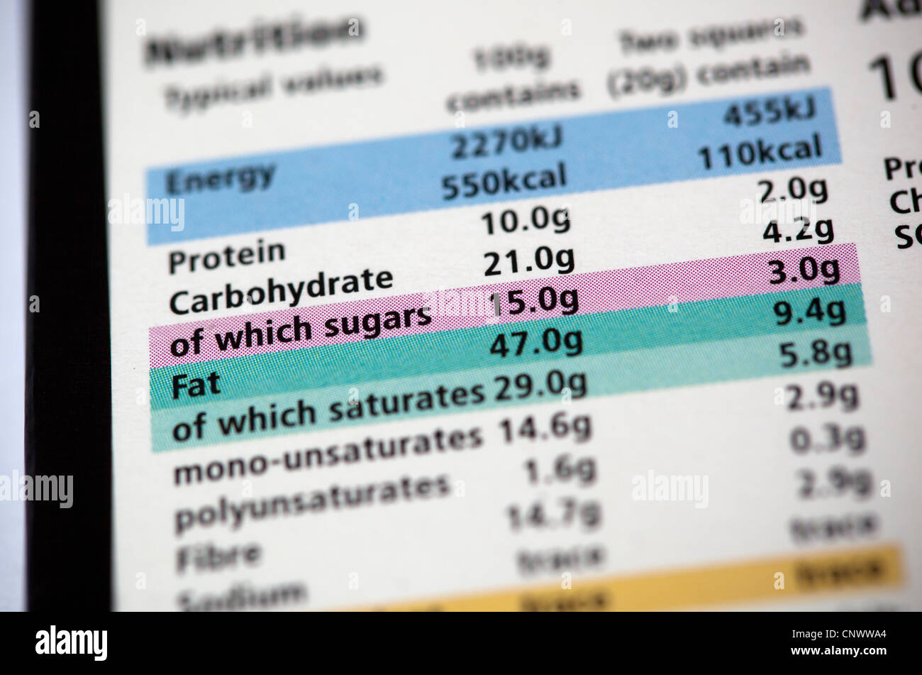 Food Label Stock Photos & Food Label Stock Images - Alamy