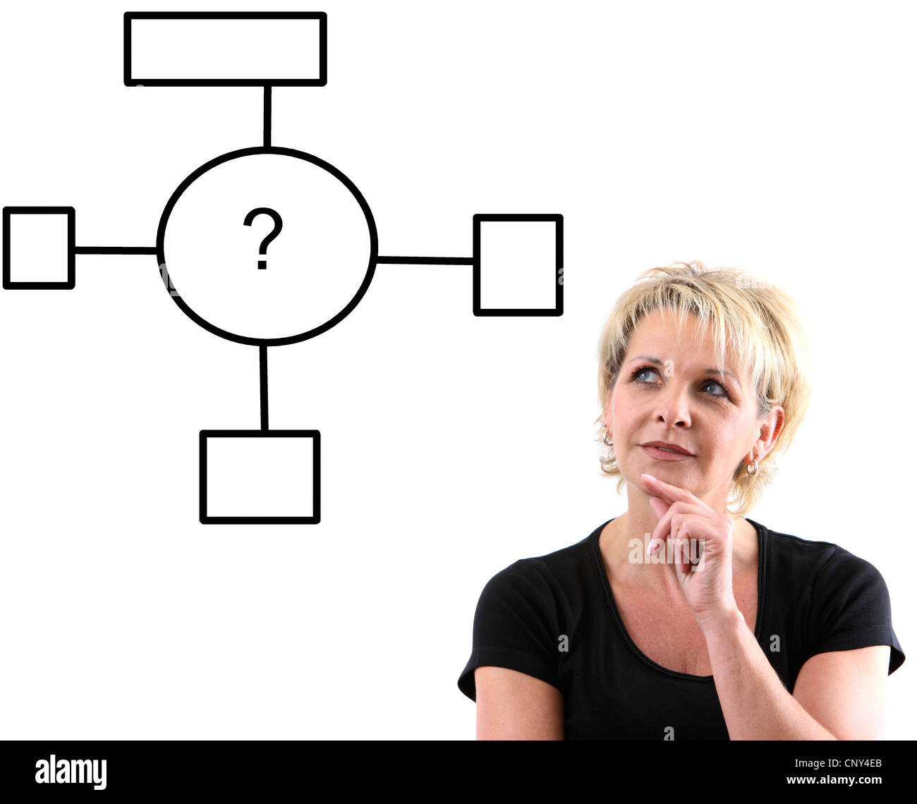 Woman is drawing a mind map. Organize scheme, organization structure. - Stock Image