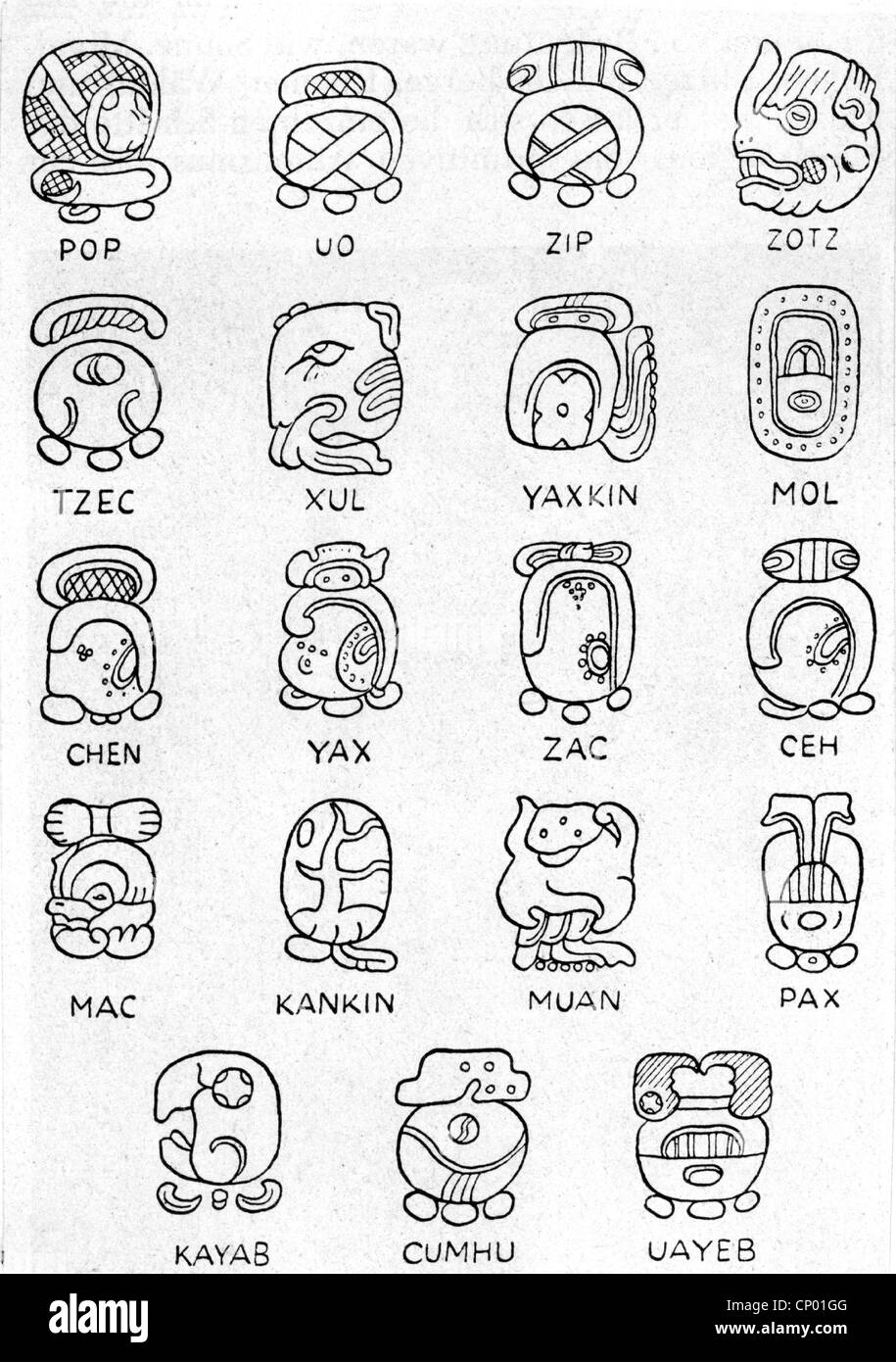 writing, script, South America, Maya, month symbols of the Maya