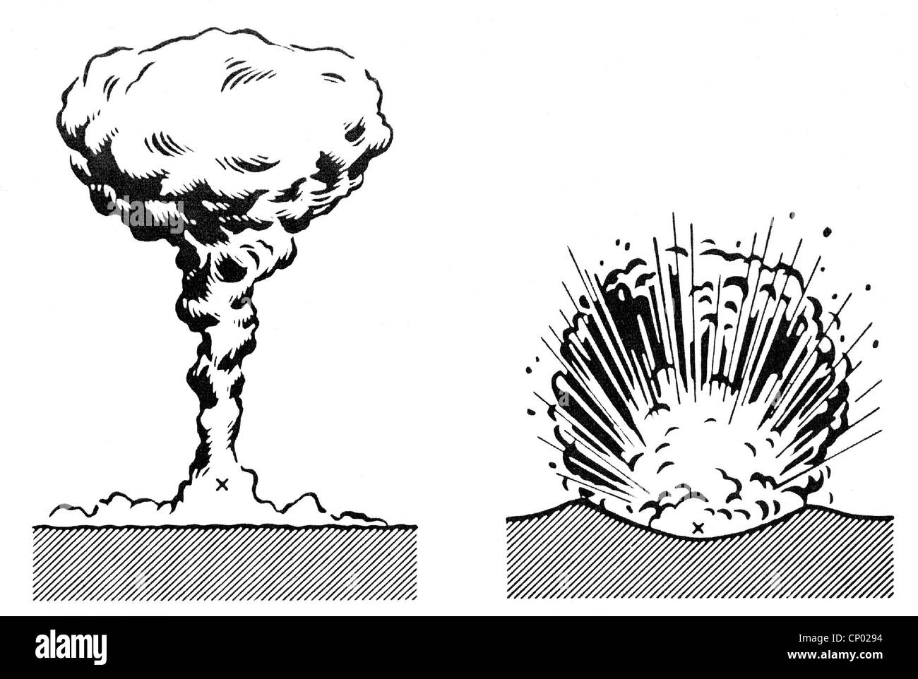 atom, protection, description of a  nuclear explosion, out of brochure 'Jeder hat eine Chance' (Everyone - Stock Image