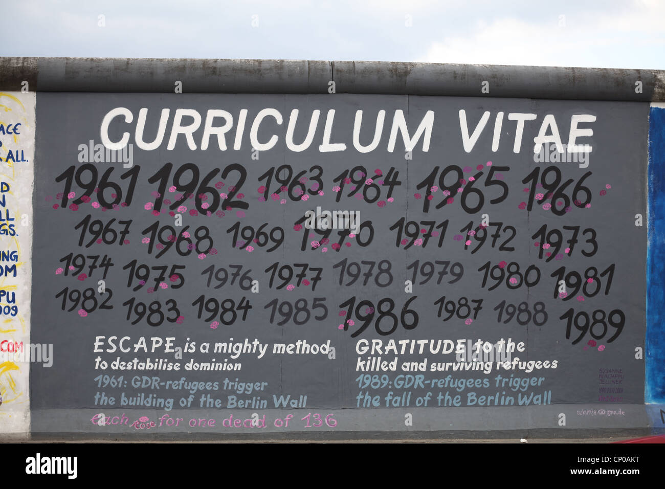 4743688e77663 Berlin wall East Side Gallery Curriculum Vitae by Susanne Kunjappu Jellinek