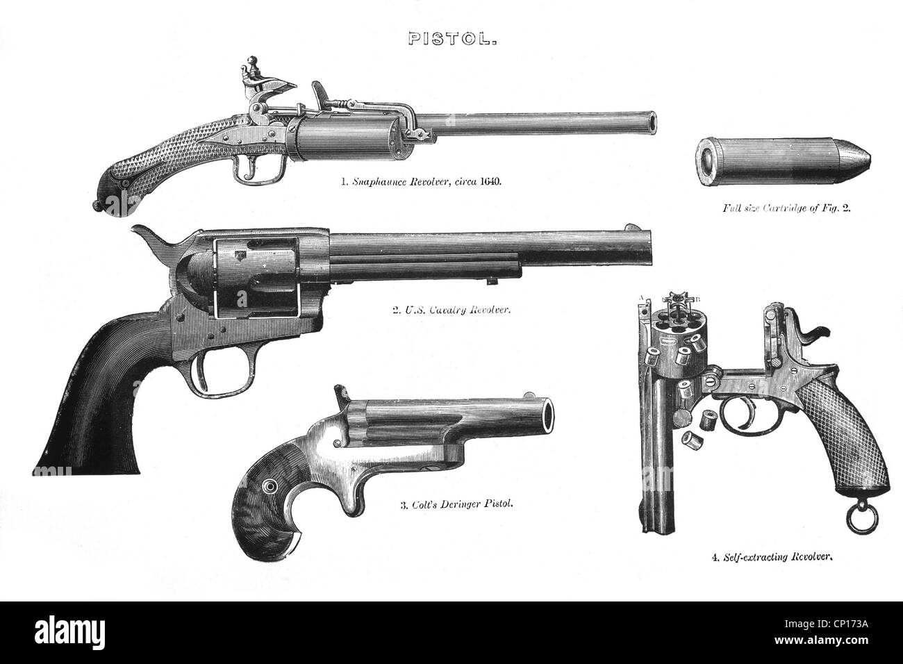 weapon, revolver, snap trigger revolver by Drafte 1650, Colt Army 1873, calibre 45, Colt Derringer, Smith & - Stock Image