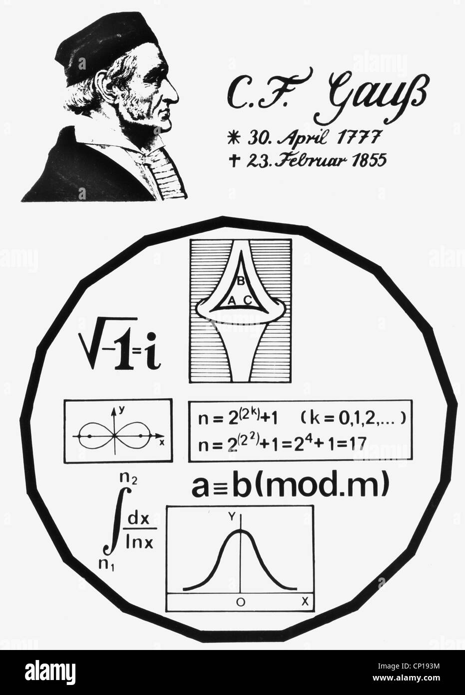 Gauß, Karl Friedrich, 1777 - 1855, German scientist (mathematician), portrait, and graphical sheme of his fundamental - Stock Image