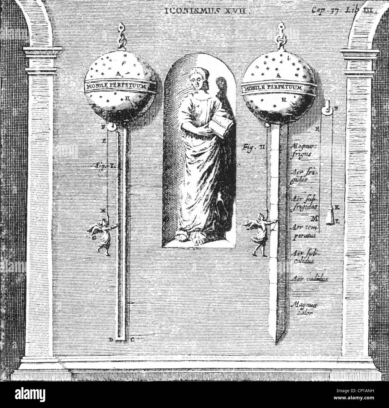 measures / weights, thermometer, aero thermometer, illustration to 'Experimenta nova Madeburgica', by Otto - Stock Image