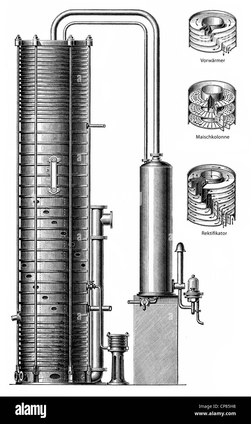 Distillation mashine by Siemens, 19th Century, Historische, zeichnerische Darstellung, Apparat zur Destillation Stock Photo