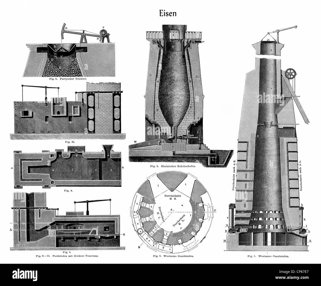 Graphic depiction, technical processing of iron in different blast furnaces, Zeichnerische Darstellung, technische - Stock Image