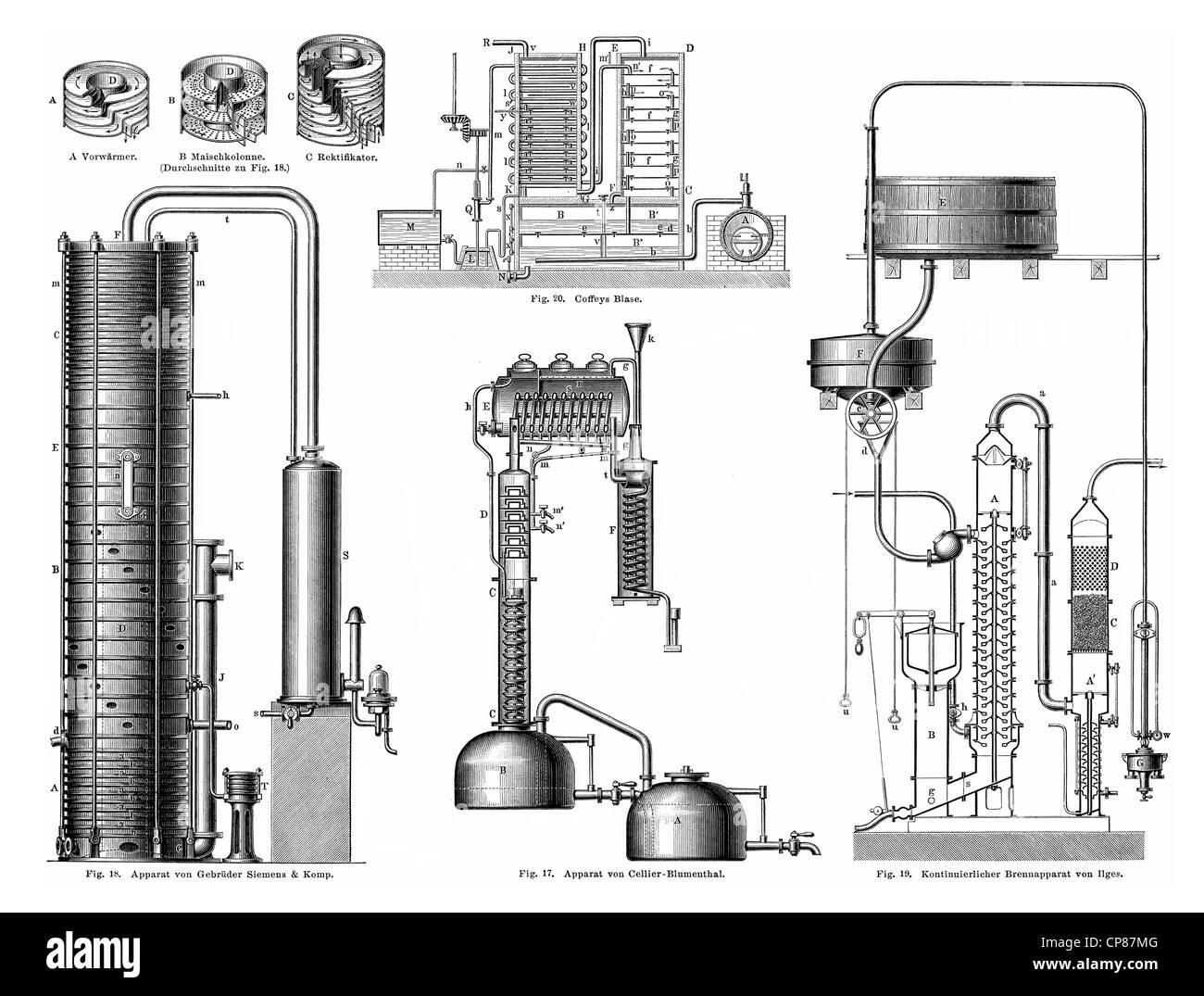 distillation apparatus, 19th Century, Historische, zeichnerische Darstellung, Apparate zur Destillation, 19. Jahrhundert, - Stock Image