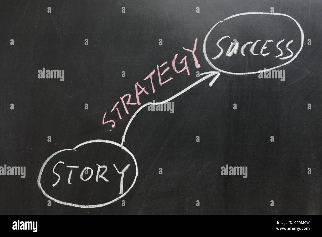 Chalkboard drawing - From Story to Success - Stock Image