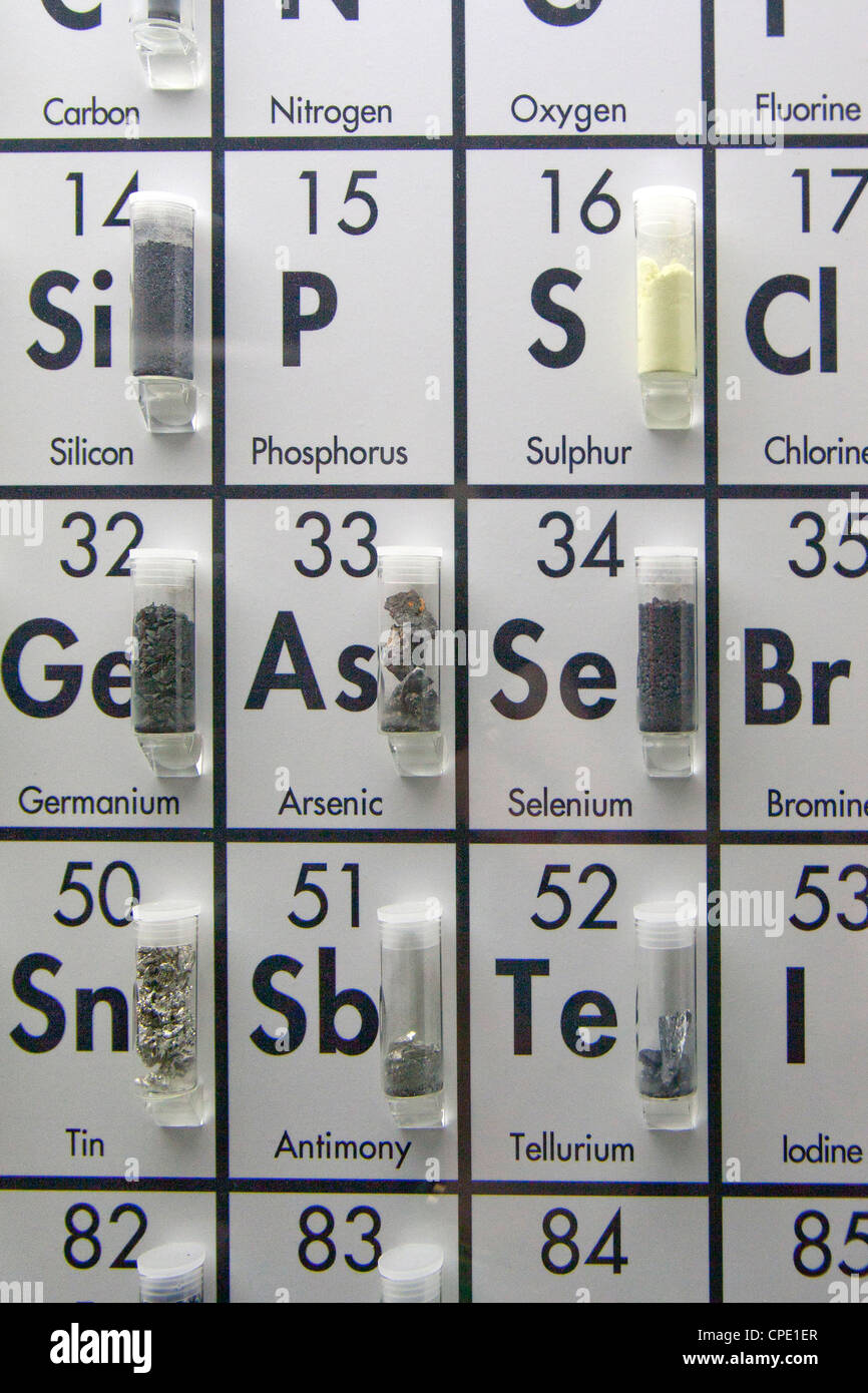 Part of chemistry periodical chart - Stock Image