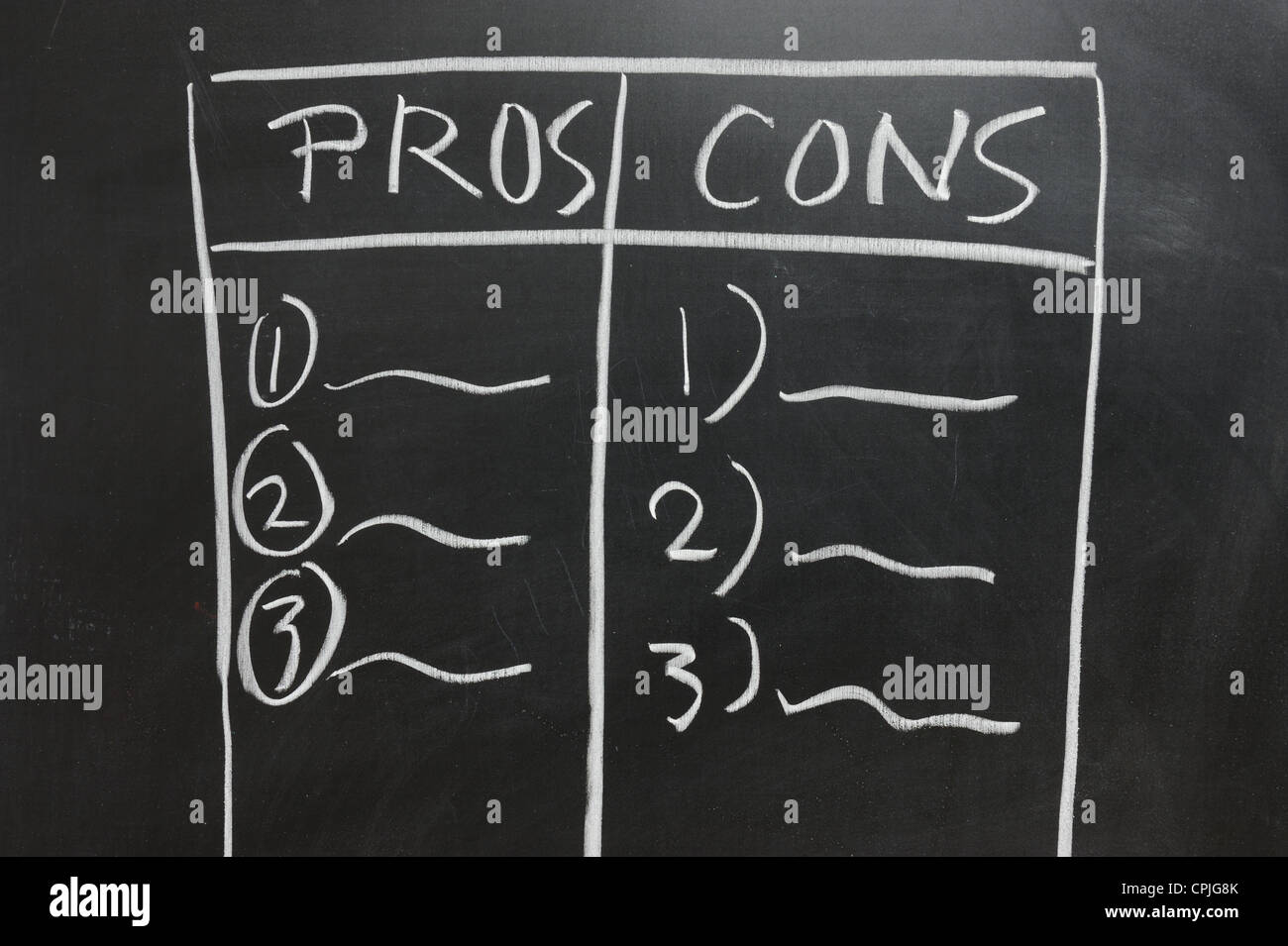 Chalkboard Drawing Pros And Cons List Side By Side Stock Photo