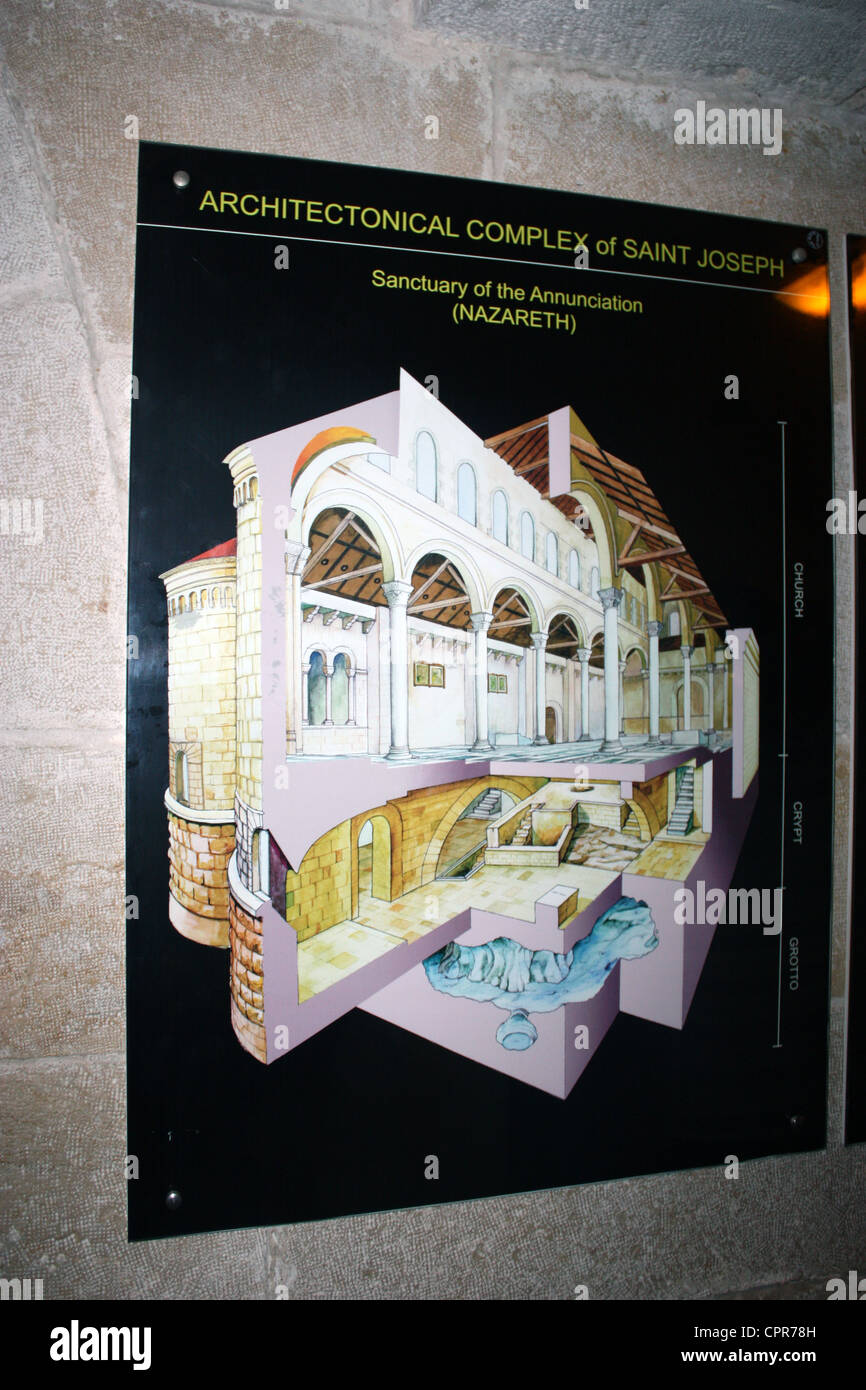 A Poster Showing The Architectural Complex Design Of St.Josephu0027s Church In  City Of Nazareth