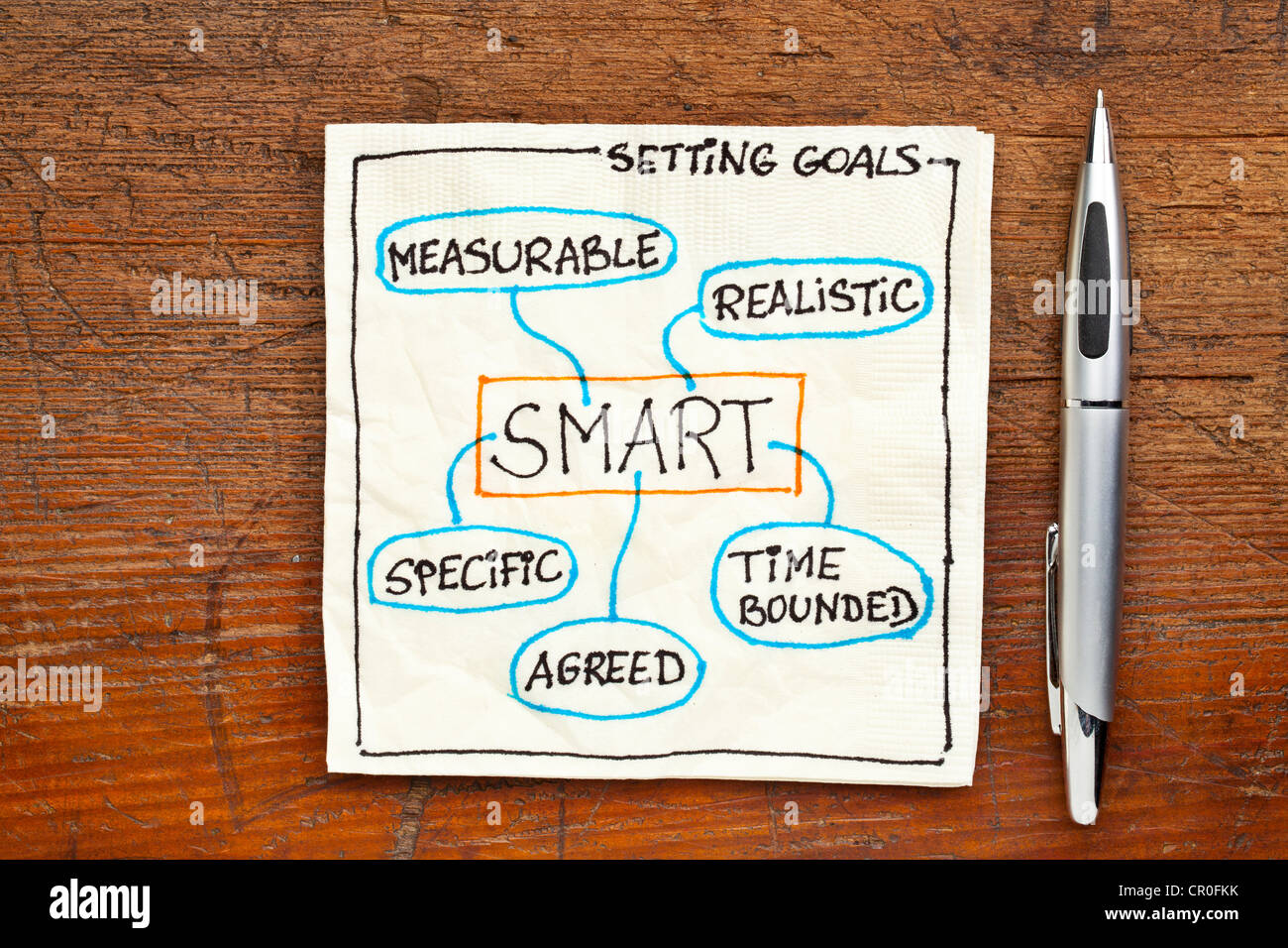 SMART ( specific, measurable, agreed, realistic, time-bound) goal setting concept - a napkin doodle on a grunge - Stock Image