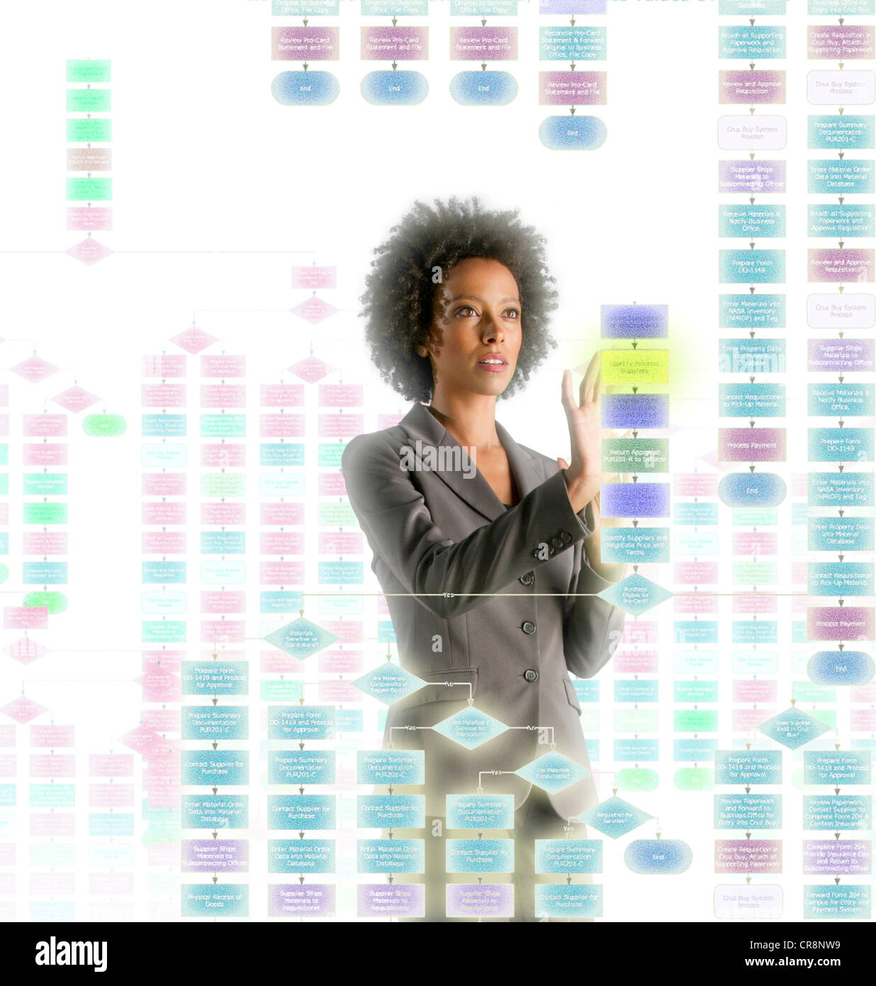 Businesswoman interacting with holographic screens - Stock Image